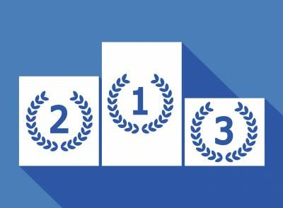 ranking lokat bankowych